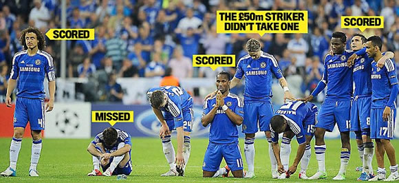 Torres outburst sours Chelsea Champions League celebrations after shoot-out snub
