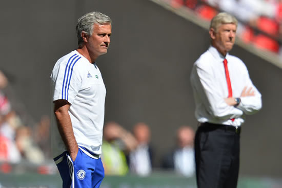 Arsenal legend calls for authorities to weigh in to Jose Mourinho and Arsene Wenger feud