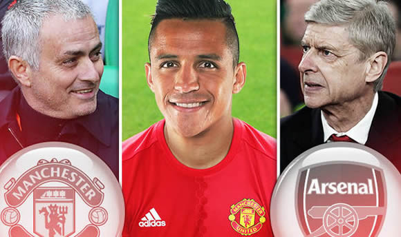 Jose Mourinho eyes stunning move for Alexis Sanchez: Arsenal fans would hate this