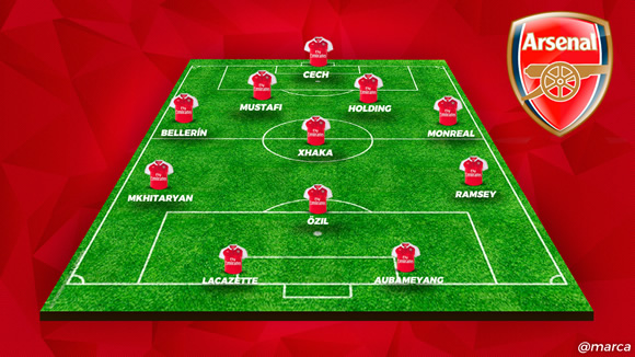 How Arsenal will look under Unai Emery