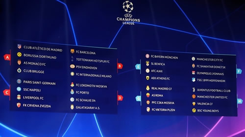 Champions League group stage draw made in Monaco