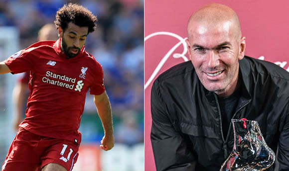 Mohamed Salah Champions League tactics revealed by Zinedine Zidane