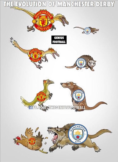 7M Daily Laugh - The evolution of Manchester derby