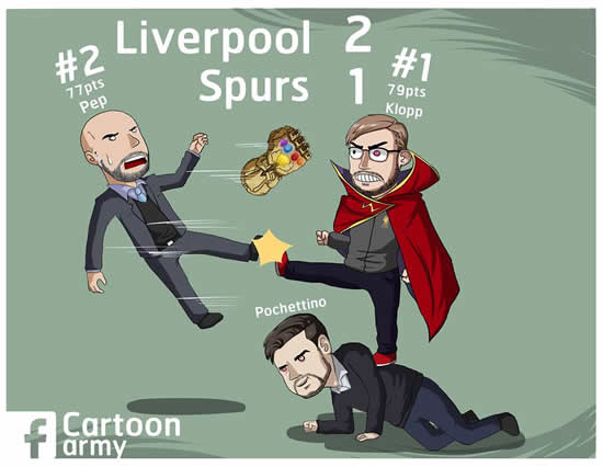 7M Daily Laugh - ALL are under Klopp control