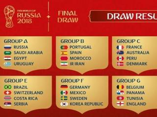 2018 World Cup Final Draw results
